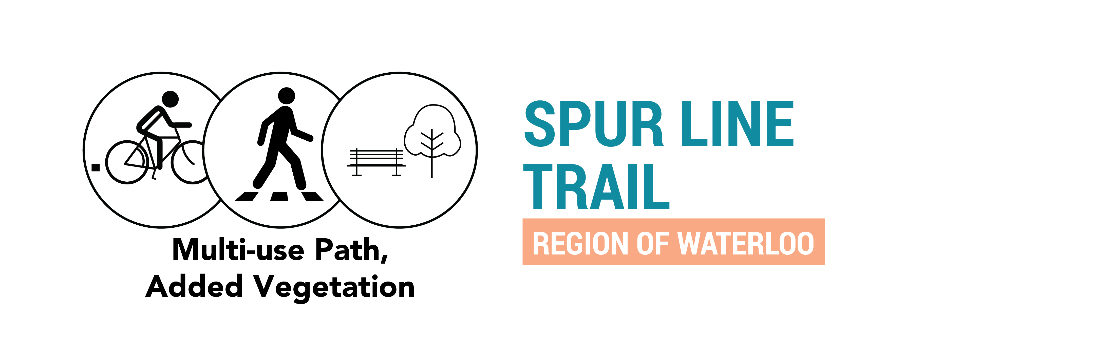 Toronto Centre for Active Transportation Spur Line Trail; Region of ...