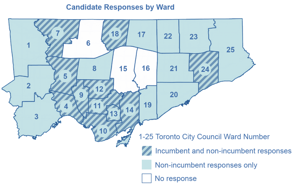 Map of Toronto's election wards, showing which candidates responded to the road safety survey. While responses were received from candidates across the city, responses from incumbents were concentrated in the downtown.