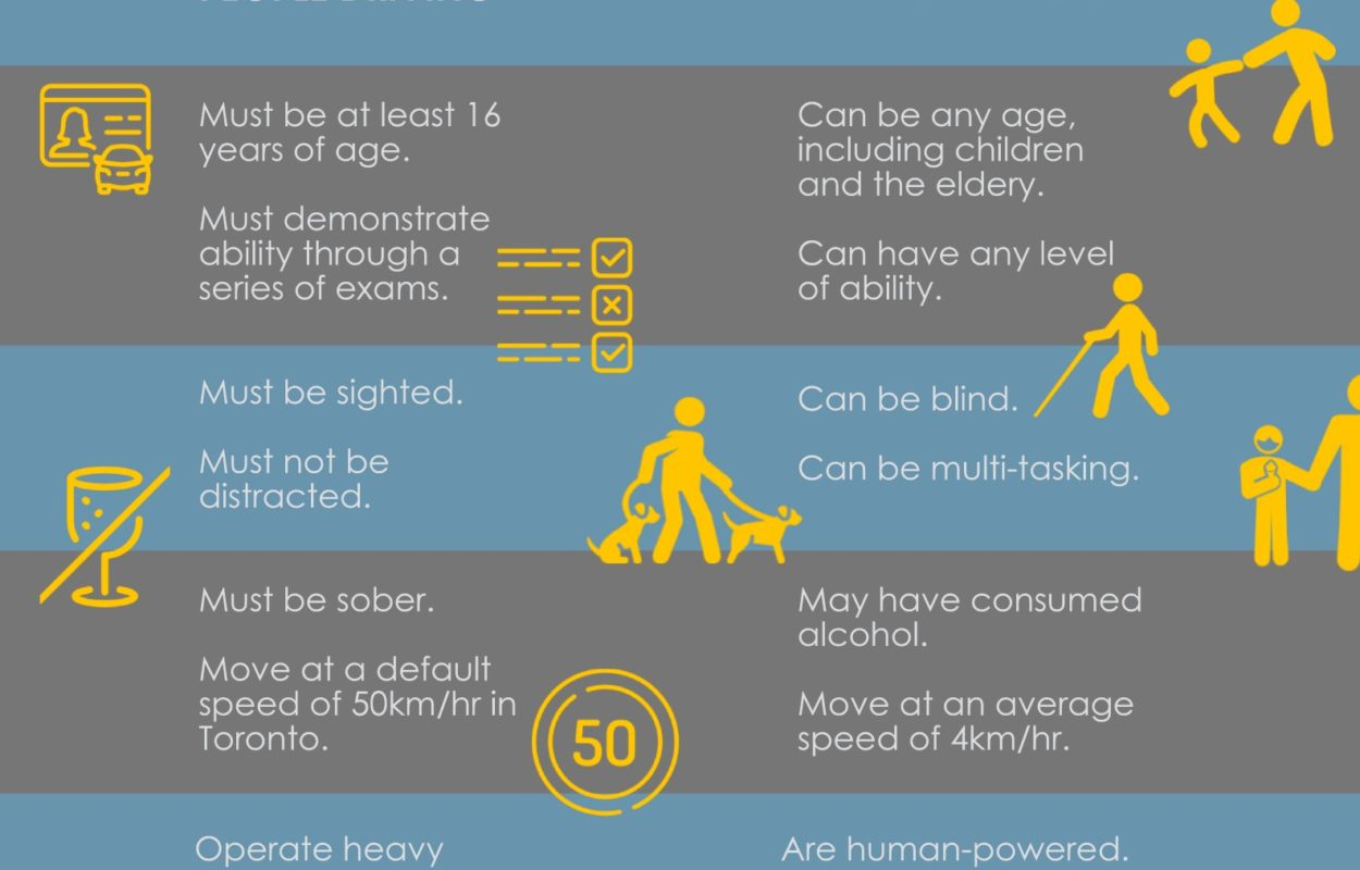 Distracted walking infographic